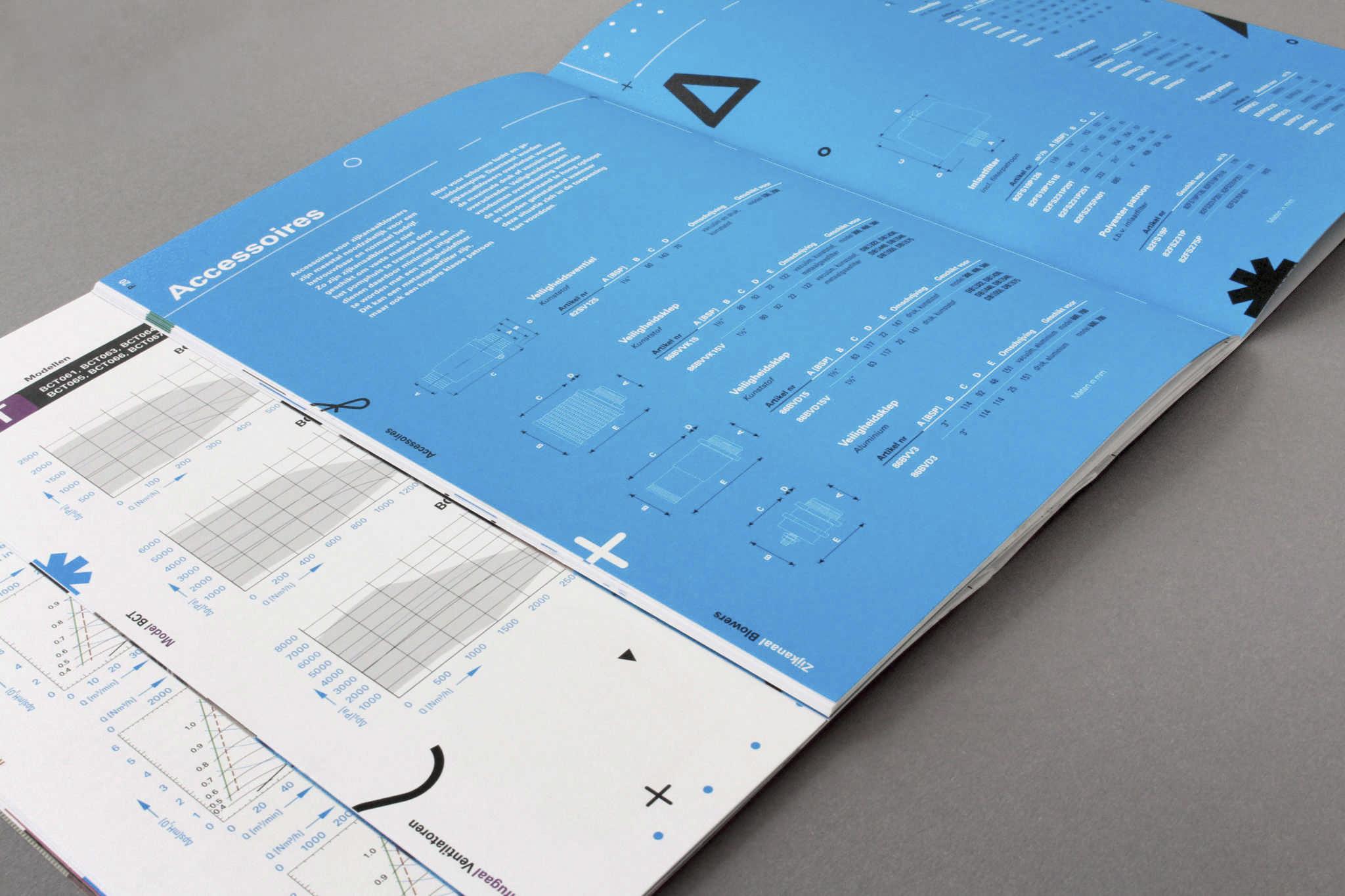 Dutair brochure spread